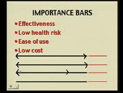 Importance Bars.