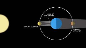 solareclipse.png style=float:left;
